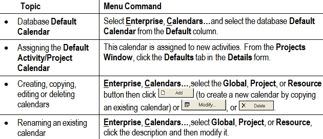 how to define calendars in primavera p6 version 8.2